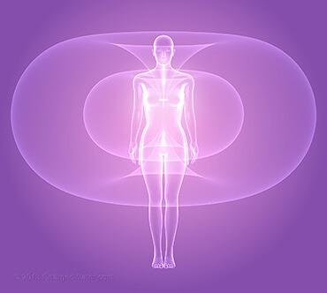 Электромагнитное поле сердца